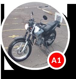 Prawo jazdy A1 motocykl
